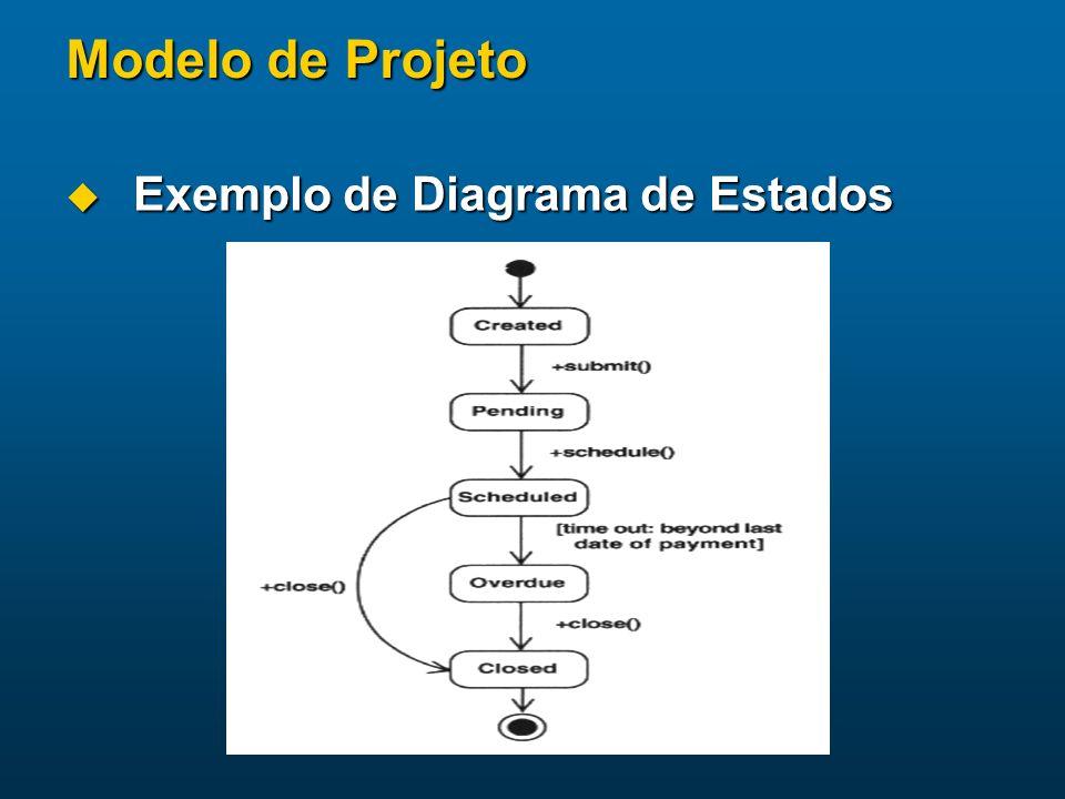 Modelo de Projeto Exemplo de Diagrama de Estados Exemplo de Diagrama de Estados