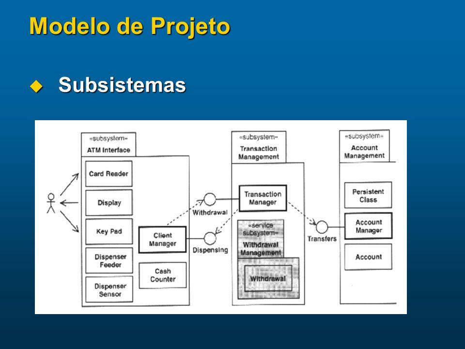 Modelo de Projeto Subsistemas Subsistemas