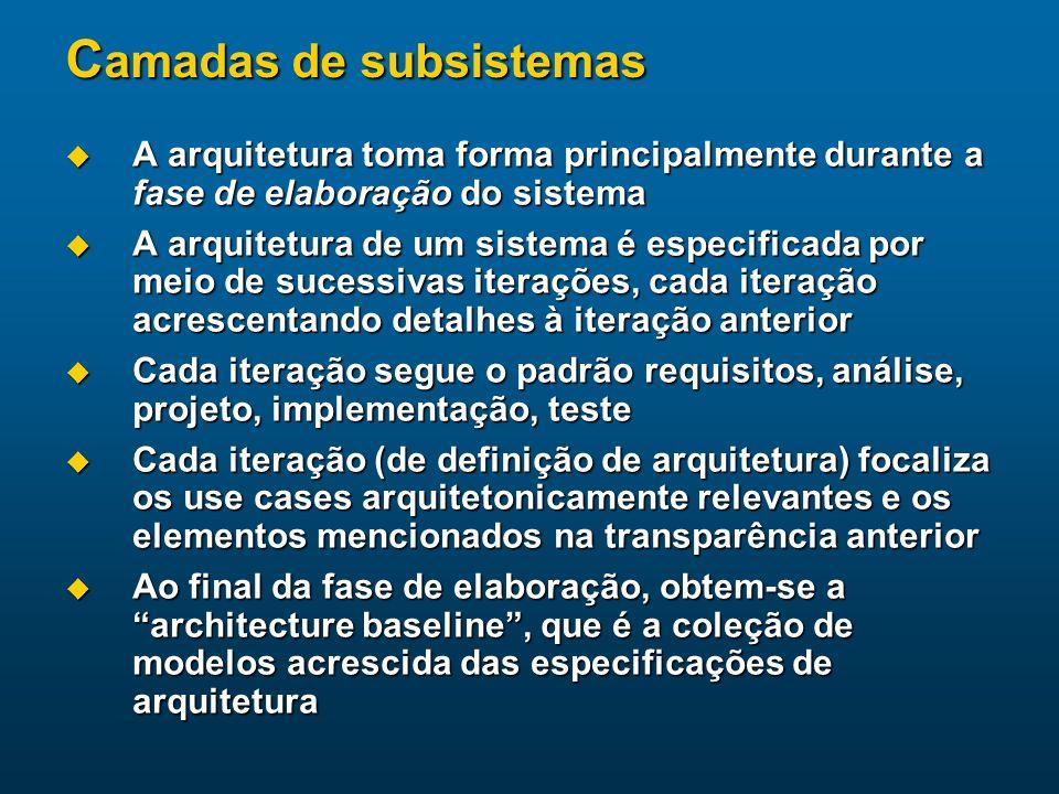 C amadas de subsistemas A arquitetura toma forma principalmente durante a fase de elaboração do sistema A arquitetura toma forma principalmente durant