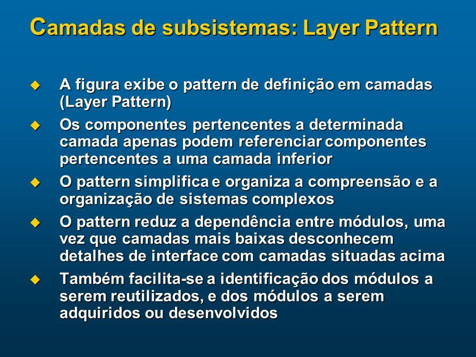 C amadas de subsistemas: Layer Pattern A figura exibe o pattern de definição em camadas (Layer Pattern) A figura exibe o pattern de definição em camad