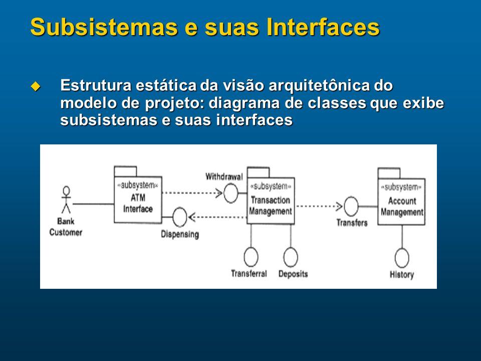 Subsistemas e suas Interfaces Estrutura estática da visão arquitetônica do modelo de projeto: diagrama de classes que exibe subsistemas e suas interfa