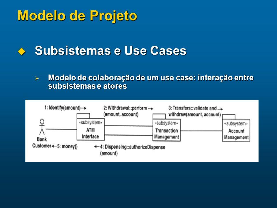 Modelo de Projeto Subsistemas e Use Cases Subsistemas e Use Cases Modelo de colaboração de um use case: interação entre subsistemas e atores Modelo de