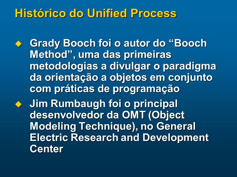 Histórico do Unified Process Grady Booch foi o autor do Booch Method, uma das primeiras metodologias a divulgar o paradigma da orientação a objetos em