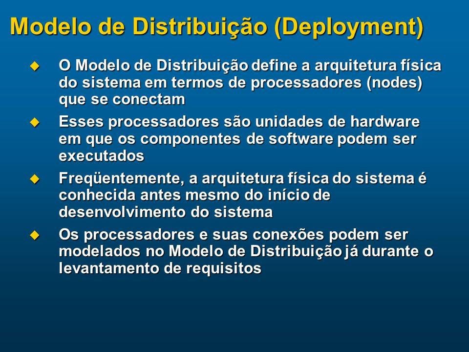 Modelo de Distribuição (Deployment) O Modelo de Distribuição define a arquitetura física do sistema em termos de processadores (nodes) que se conectam