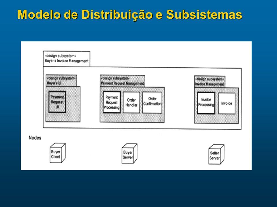 Modelo de Distribuição e Subsistemas