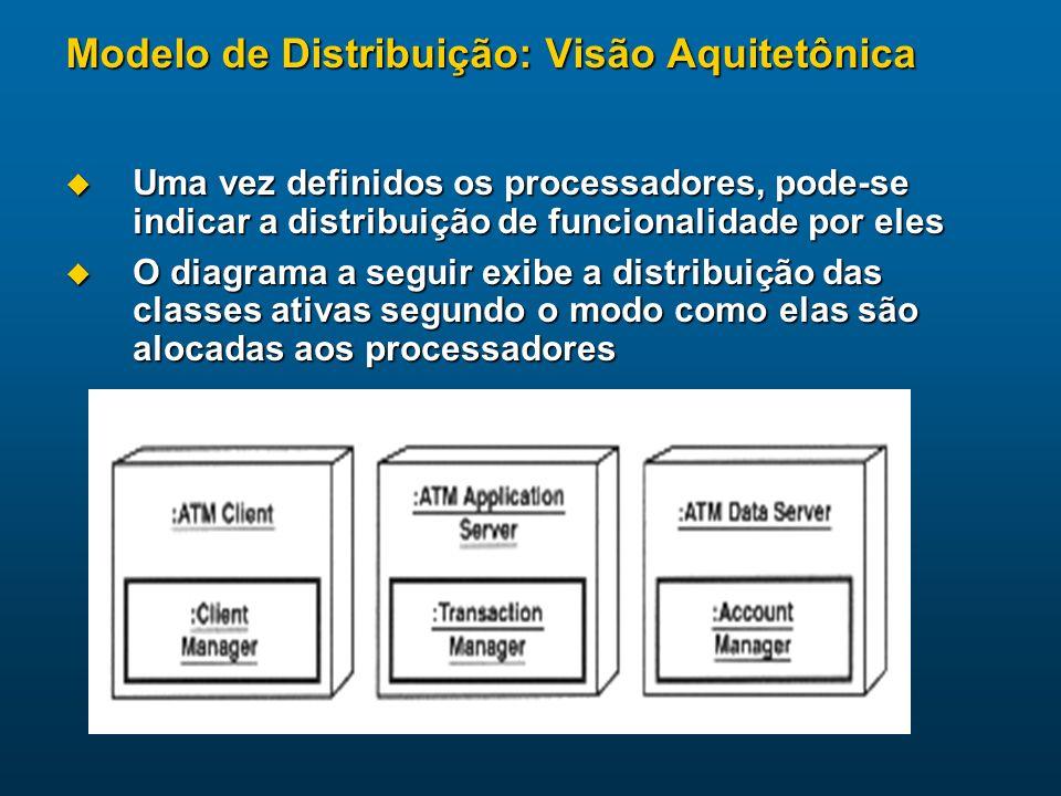 Modelo de Distribuição: Visão Aquitetônica Uma vez definidos os processadores, pode-se indicar a distribuição de funcionalidade por eles Uma vez defin