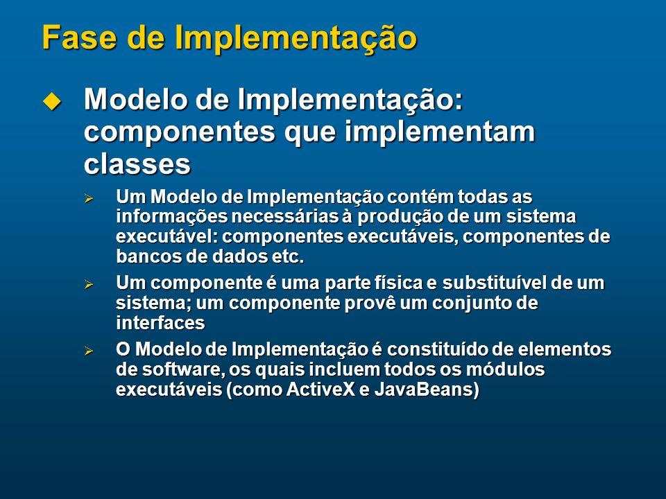 Fase de Implementação Modelo de Implementação: componentes que implementam classes Modelo de Implementação: componentes que implementam classes Um Mod
