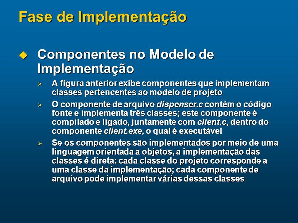Fase de Implementação Componentes no Modelo de Implementação Componentes no Modelo de Implementação A figura anterior exibe componentes que implementa