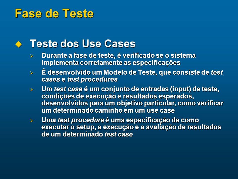 Fase de Teste Teste dos Use Cases Teste dos Use Cases Durante a fase de teste, é verificado se o sistema implementa corretamente as especificações Dur