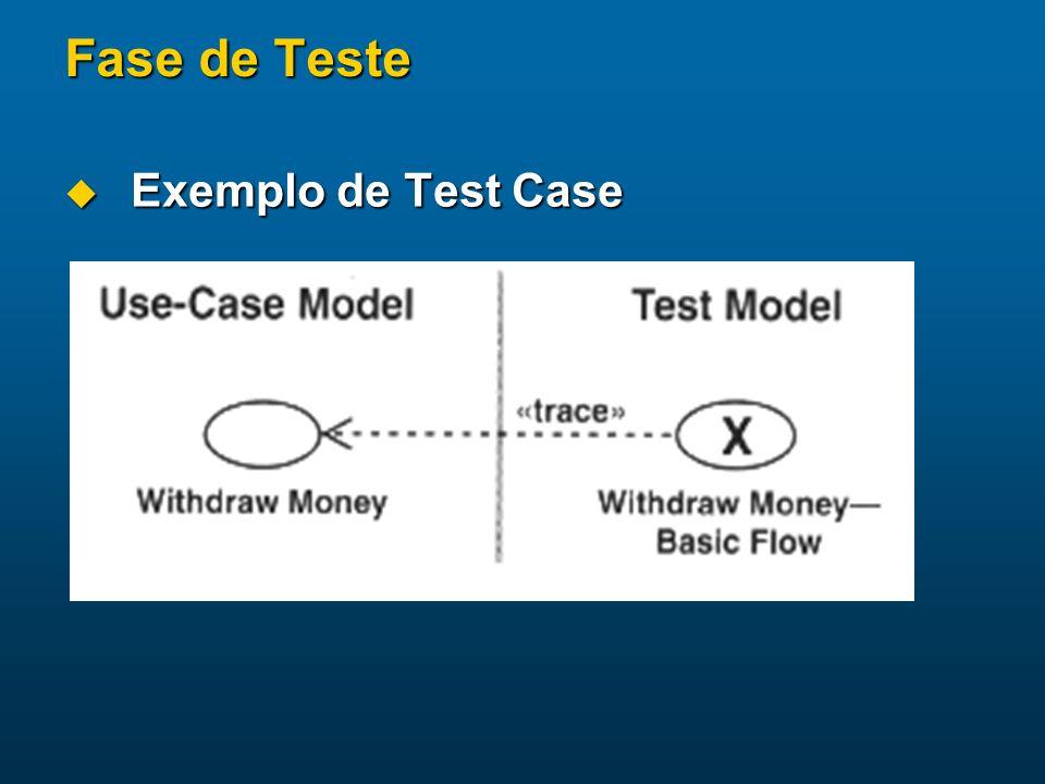 Fase de Teste Exemplo de Test Case Exemplo de Test Case