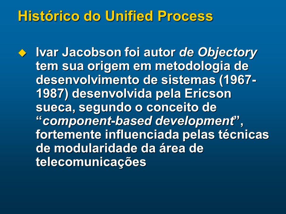 Histórico do Unified Process Na metodologia Objectory (Object Factory), Jacobson formalizou o conceito de use case, (1985-1987) uma técnica para produzir especificações com base na visão do usuário final Na metodologia Objectory (Object Factory), Jacobson formalizou o conceito de use case, (1985-1987) uma técnica para produzir especificações com base na visão do usuário final Em 1994, Rumbaugh aderiu à Rational, onde, juntamente com Booch, propôs a versão 0.8 do então denominado UM (Unified Method), publicado em 1995 Em 1994, Rumbaugh aderiu à Rational, onde, juntamente com Booch, propôs a versão 0.8 do então denominado UM (Unified Method), publicado em 1995