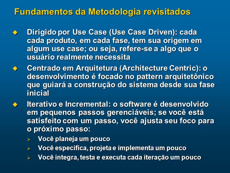 Fundamentos da Metodologia revisitados Dirigido por Use Case (Use Case Driven): cada cada produto, em cada fase, tem sua origem em algum use case; ou