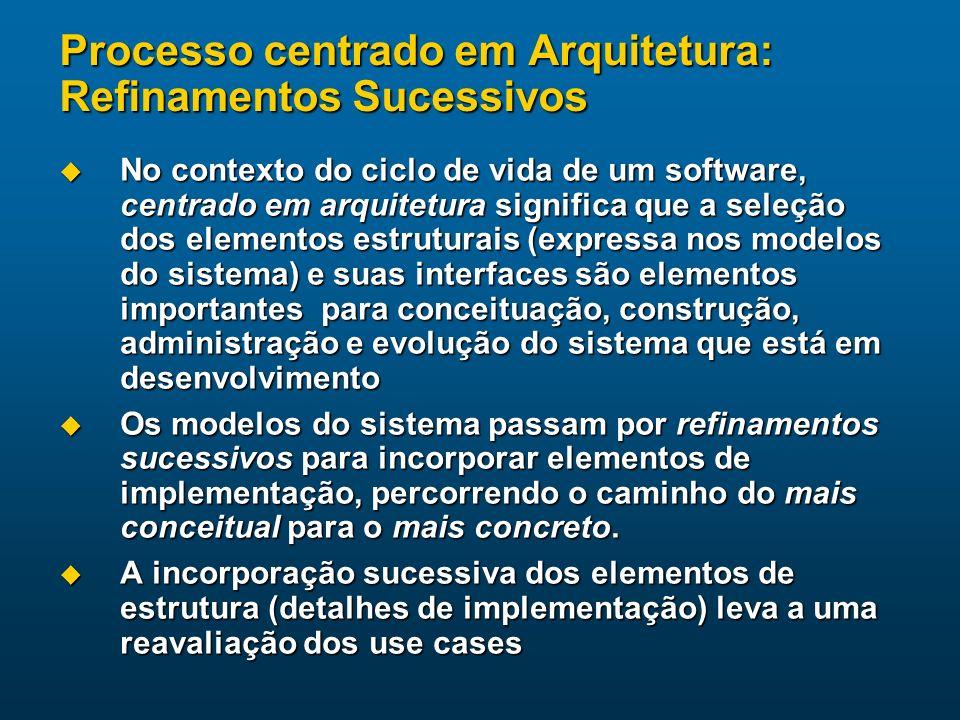 Processo centrado em Arquitetura: Refinamentos Sucessivos No contexto do ciclo de vida de um software, centrado em arquitetura significa que a seleção