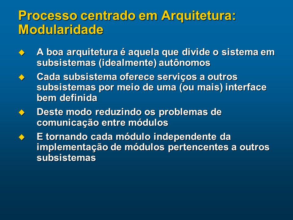 Processo centrado em Arquitetura: Modularidade A boa arquitetura é aquela que divide o sistema em subsistemas (idealmente) autônomos A boa arquitetura