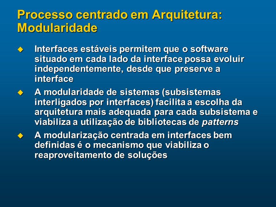 Processo centrado em Arquitetura: Modularidade Interfaces estáveis permitem que o software situado em cada lado da interface possa evoluir independent