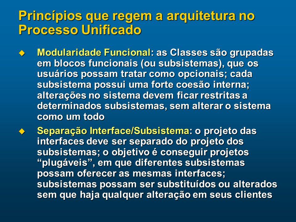 Princípios que regem a arquitetura no Processo Unificado Modularidade Funcional: as Classes são grupadas em blocos funcionais (ou subsistemas), que os
