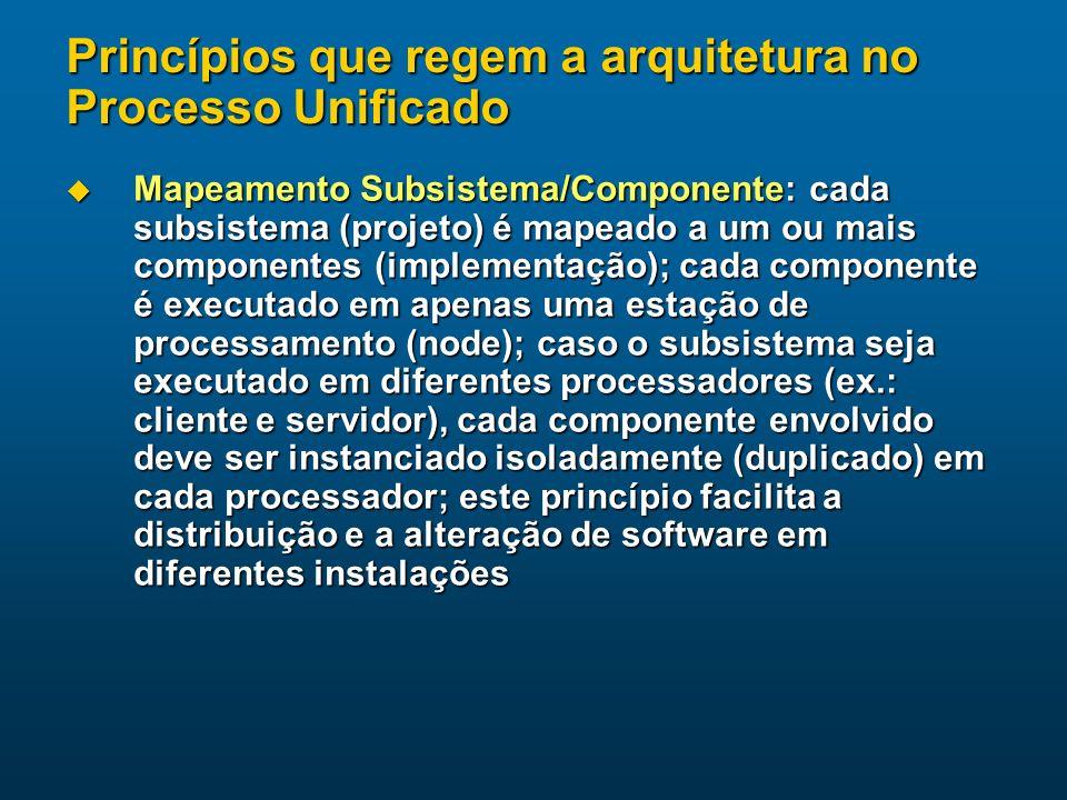Princípios que regem a arquitetura no Processo Unificado Mapeamento Subsistema/Componente: cada subsistema (projeto) é mapeado a um ou mais componente
