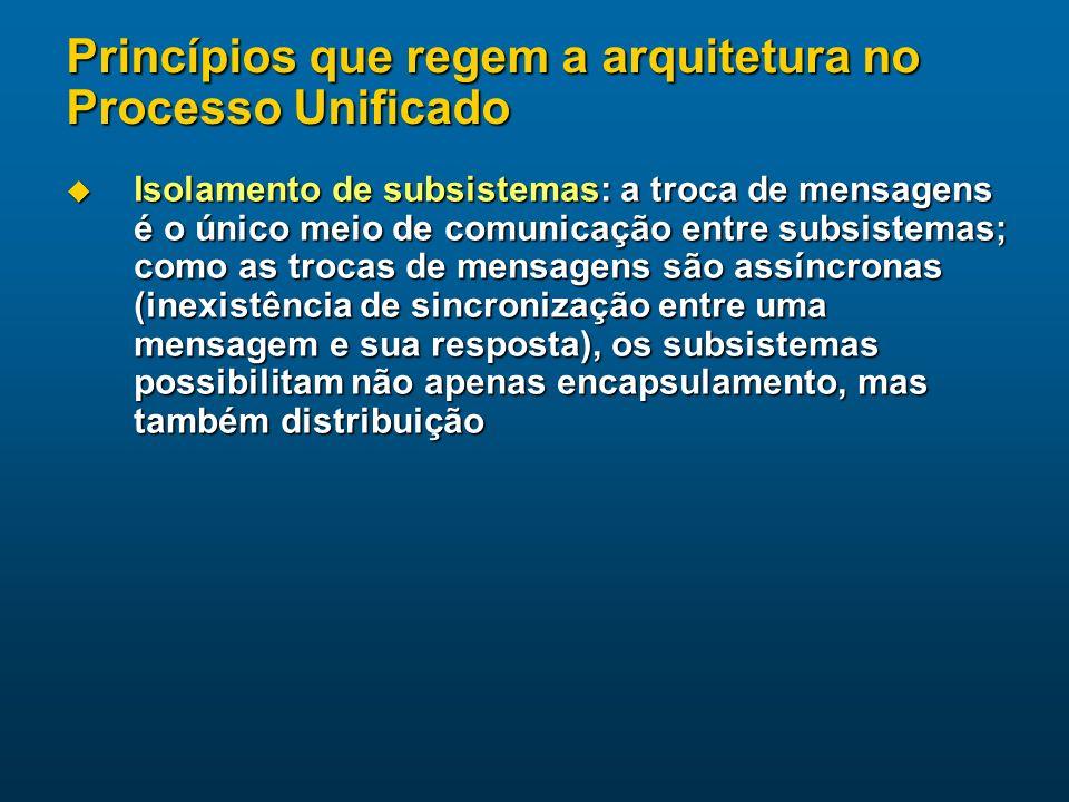 Princípios que regem a arquitetura no Processo Unificado Isolamento de subsistemas: a troca de mensagens é o único meio de comunicação entre subsistem