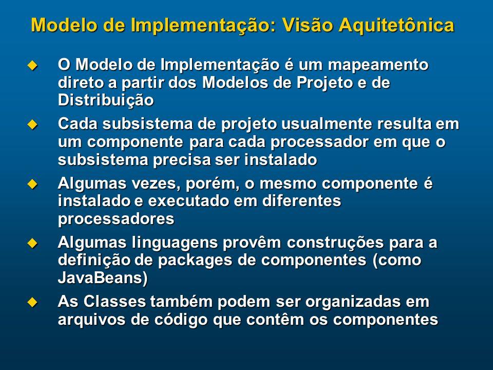 Modelo de Implementação: Visão Aquitetônica O Modelo de Implementação é um mapeamento direto a partir dos Modelos de Projeto e de Distribuição O Model