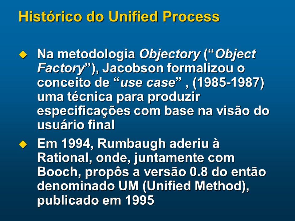 Histórico do Unified Process Com a adesão de Jacobson à Rational (1995), os três amigos propuseram a versão 0.9 da UML, como linguagem independente de metodologia Com a adesão de Jacobson à Rational (1995), os três amigos propuseram a versão 0.9 da UML, como linguagem independente de metodologia A UML 0.9 teve a adesão da IBM, HP e Microsoft A UML 0.9 teve a adesão da IBM, HP e Microsoft