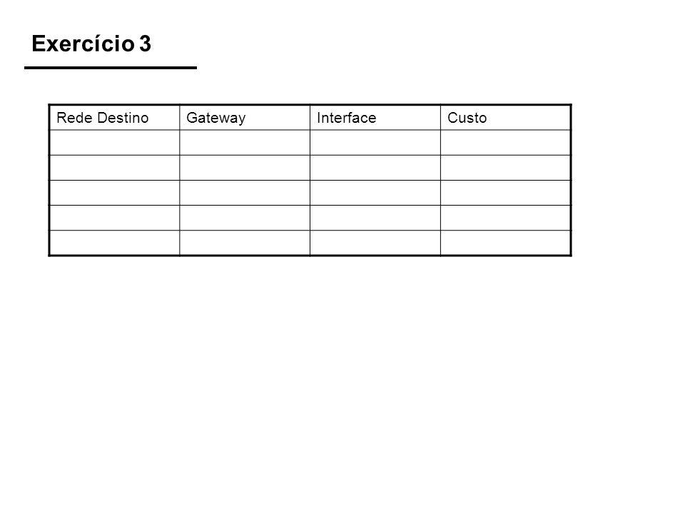 Exercício 4 Indique como ficará a tabela de roteamento do roteador 3, caso o protocolo OSFP seja utilizado pelos roteadores 1 e 2 no cenário abaixo.