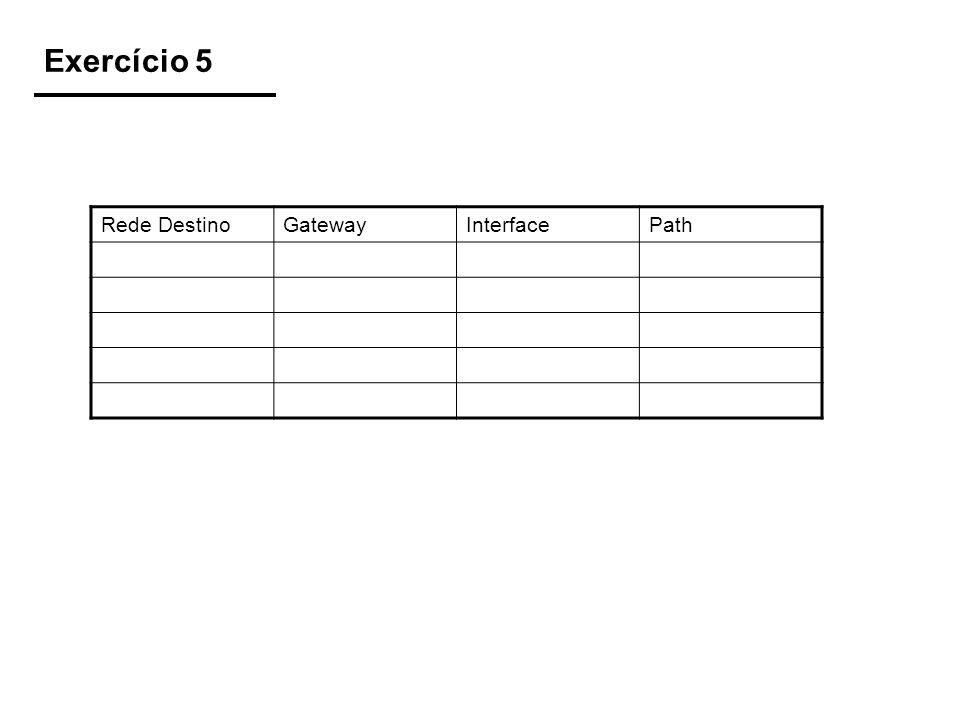 Exercício 6 Ponto de Troca (IXP/ PTT) VM2 AS2 VM3 AS3 VM1 AS1 50.13.14.0/24 eth0 20.13.14.