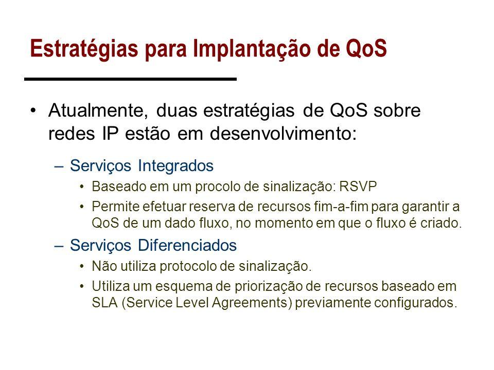 Estratégias para Implantação de QoS Atualmente, duas estratégias de QoS sobre redes IP estão em desenvolvimento: –Serviços Integrados Baseado em um pr