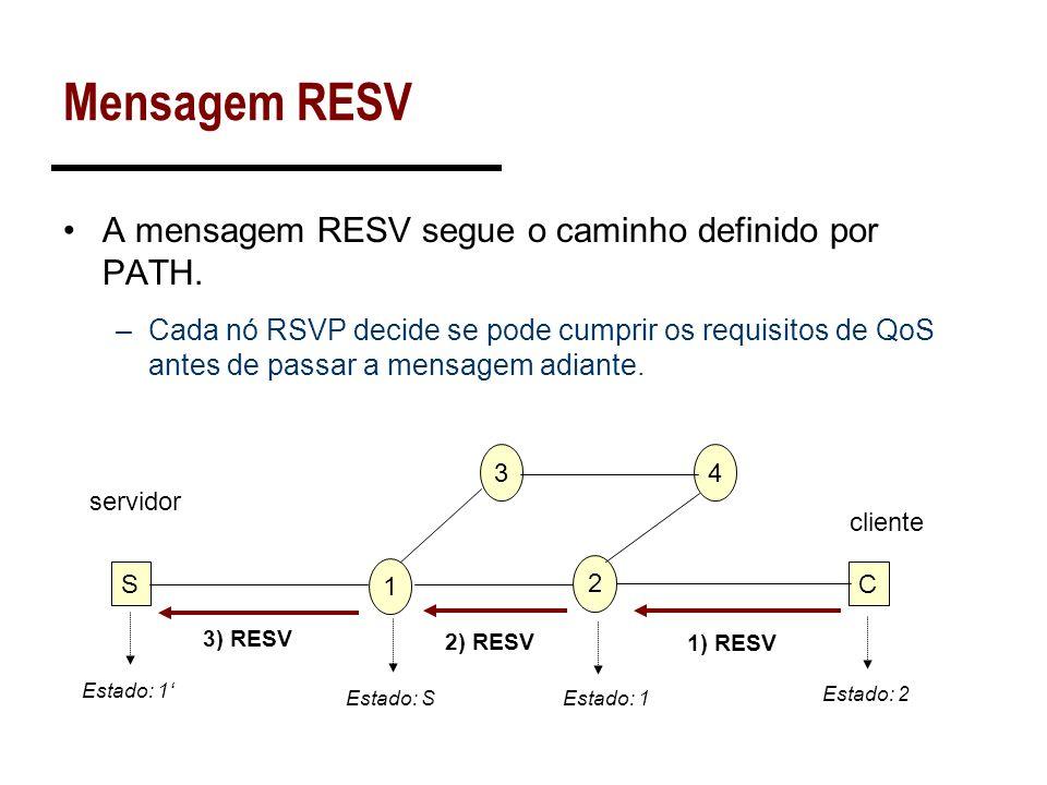 Mensagem RESV A mensagem RESV segue o caminho definido por PATH. –Cada nó RSVP decide se pode cumprir os requisitos de QoS antes de passar a mensagem