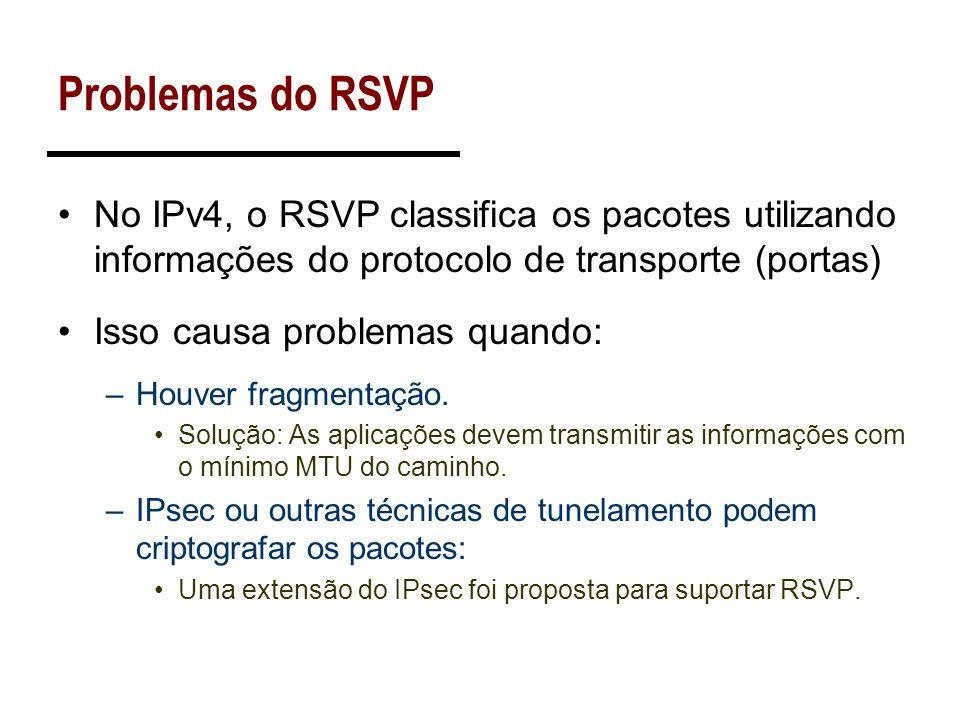 Problemas do RSVP No IPv4, o RSVP classifica os pacotes utilizando informações do protocolo de transporte (portas) Isso causa problemas quando: –Houve