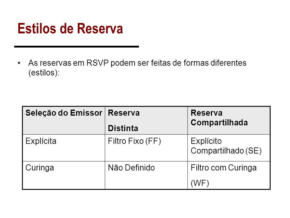 Estilos de Reserva As reservas em RSVP podem ser feitas de formas diferentes (estilos): Seleção do EmissorReserva Distinta Reserva Compartilhada Explí