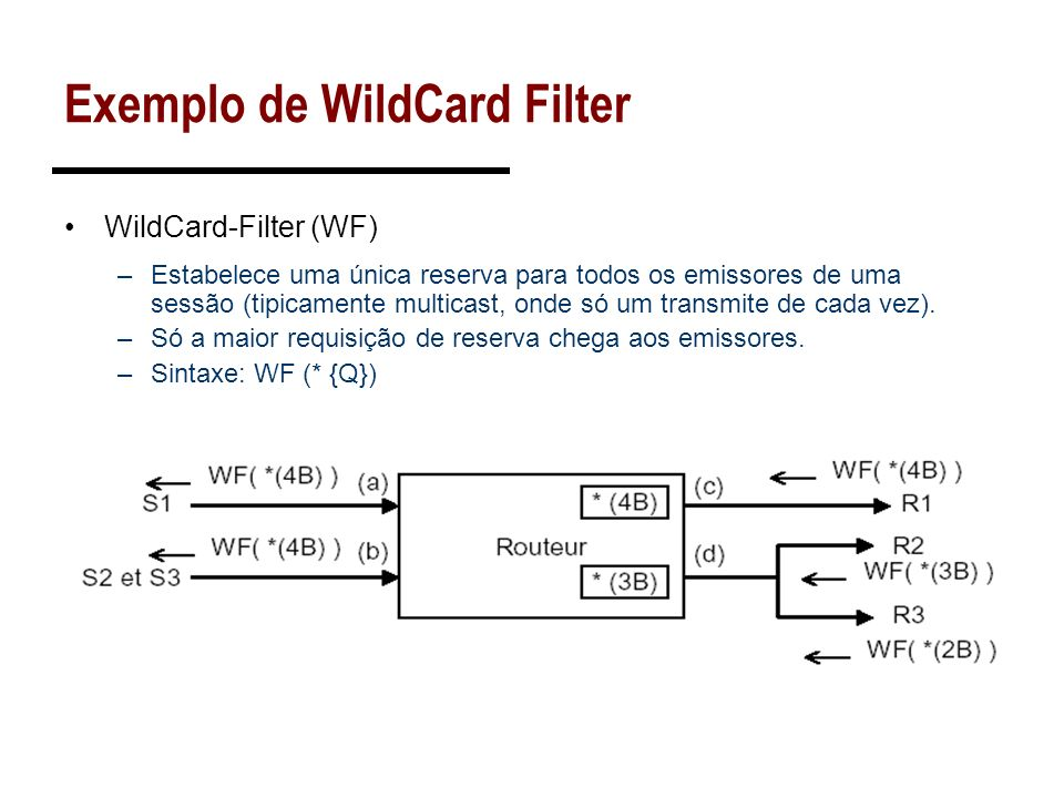 Exemplo de WildCard Filter WildCard-Filter (WF) –Estabelece uma única reserva para todos os emissores de uma sessão (tipicamente multicast, onde só um