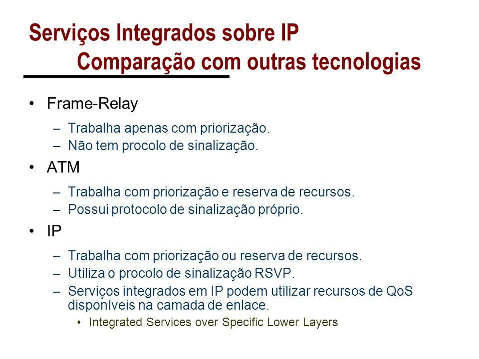 Serviços Integrados sobre IP Comparação com outras tecnologias Frame-Relay –Trabalha apenas com priorização. –Não tem procolo de sinalização. ATM –Tra