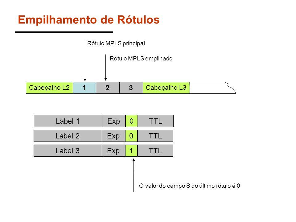 Label 1Exp0TTL Cabeçalho L2 12 Empilhamento de Rótulos Rótulo MPLS principal Rótulo MPLS empilhado 3 Cabeçalho L3 Label 2Exp0TTL Label 3Exp1TTL O valo