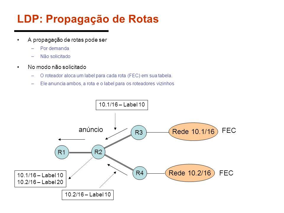LDP: Propagação de Rotas A propagação de rotas pode ser –Por demanda –Não solicitado No modo não solicitado –O roteador aloca um label para cada rota