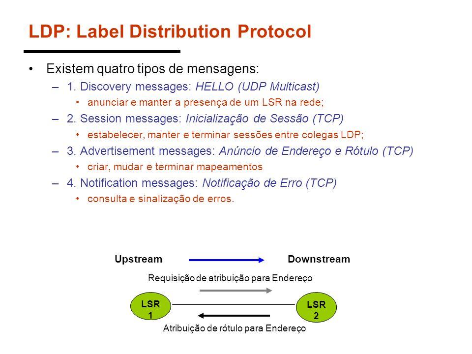 LSR 1 LSR 2 Atribuição de rótulo para Endereço UpstreamDownstream Requisição de atribuição para Endereço LDP: Label Distribution Protocol Existem quat