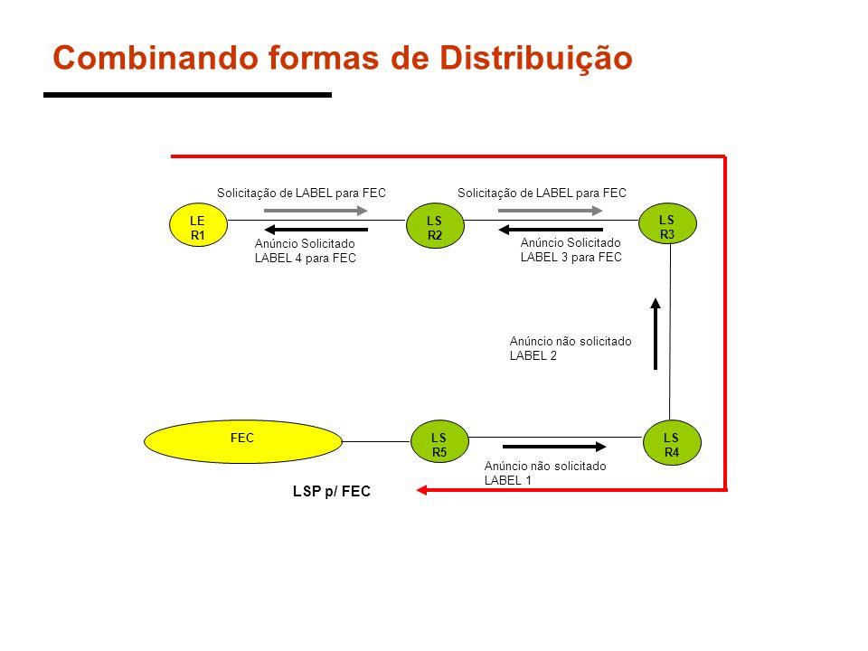 LS R5 LS R4 Solicitação de LABEL para FEC LE R1 LS R2 Anúncio Solicitado LABEL 4 para FEC LS R3 Anúncio Solicitado LABEL 3 para FEC Anúncio não solici