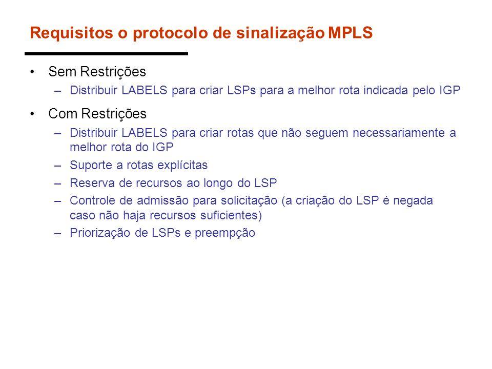 Requisitos o protocolo de sinalização MPLS Sem Restrições –Distribuir LABELS para criar LSPs para a melhor rota indicada pelo IGP Com Restrições –Dist