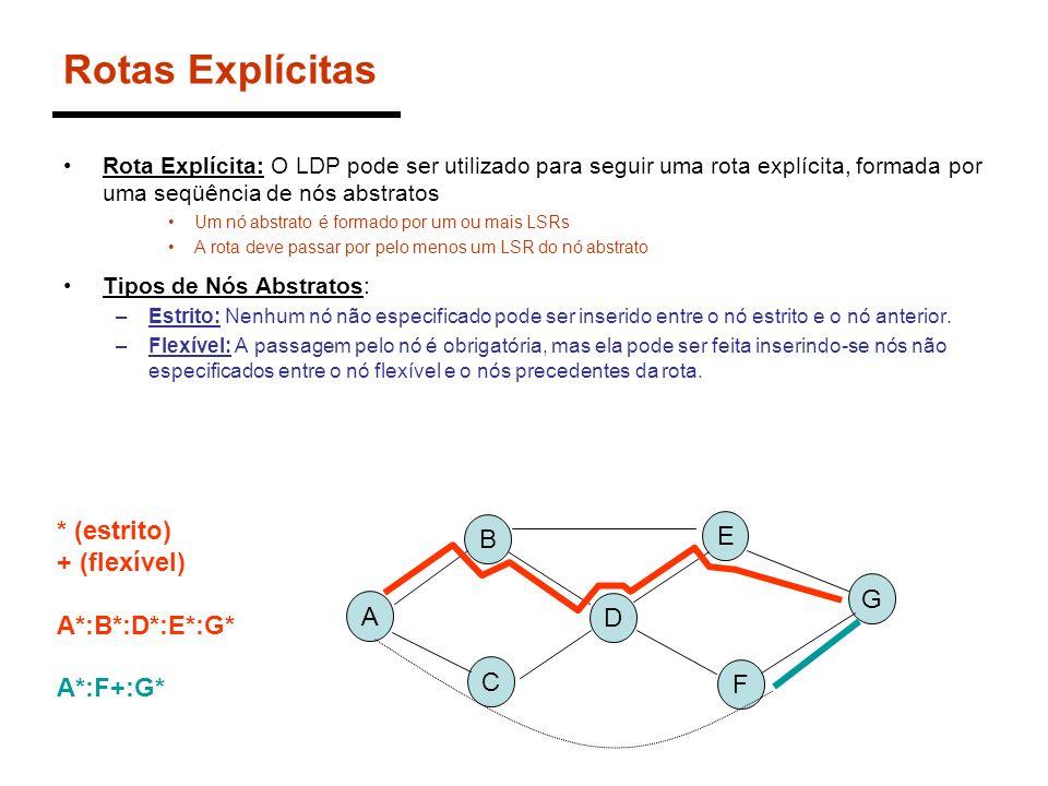Rotas Explícitas Rota Explícita: O LDP pode ser utilizado para seguir uma rota explícita, formada por uma seqüência de nós abstratos Um nó abstrato é