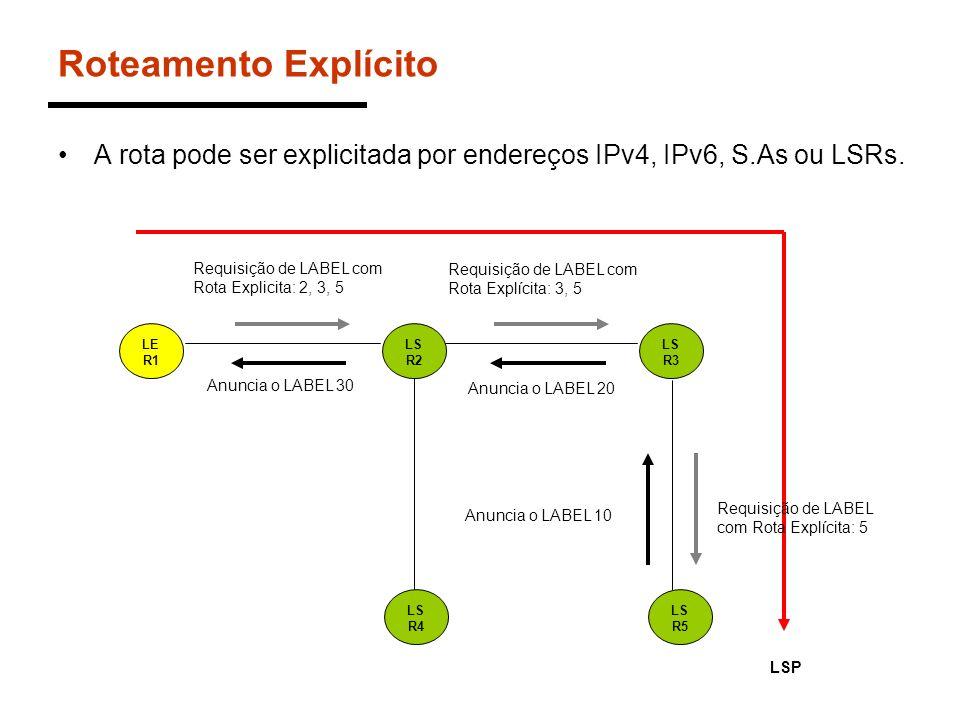 LE R1 LS R2 LS R3 Anuncia o LABEL 30 Anuncia o LABEL 20 LSP Requisição de LABEL com Rota Explicita: 2, 3, 5 LS R4 Requisição de LABEL com Rota Explíci