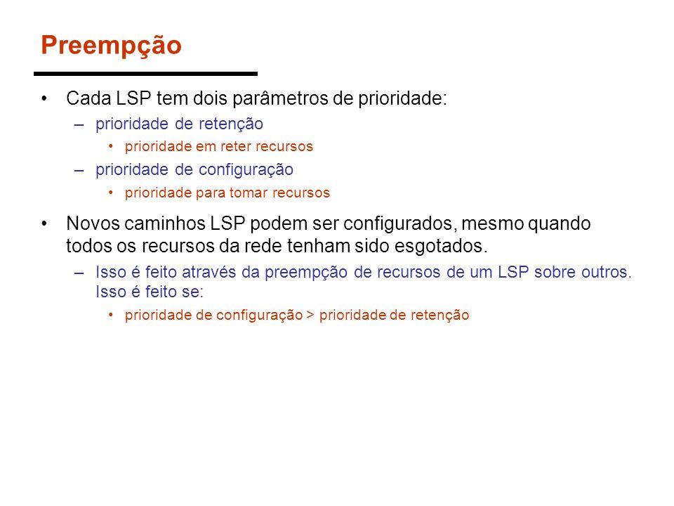 Preempção Cada LSP tem dois parâmetros de prioridade: –prioridade de retenção prioridade em reter recursos –prioridade de configuração prioridade para