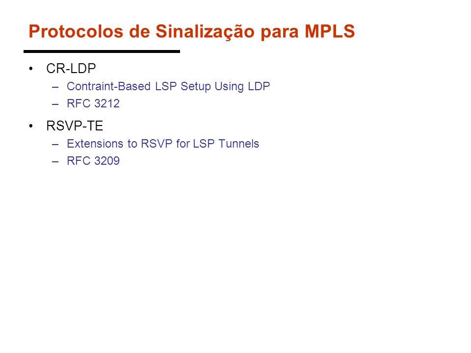 Protocolos de Sinalização para MPLS CR-LDP –Contraint-Based LSP Setup Using LDP –RFC 3212 RSVP-TE –Extensions to RSVP for LSP Tunnels –RFC 3209