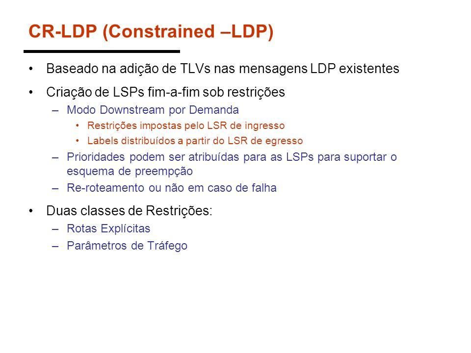 CR-LDP (Constrained –LDP) Baseado na adição de TLVs nas mensagens LDP existentes Criação de LSPs fim-a-fim sob restrições –Modo Downstream por Demanda