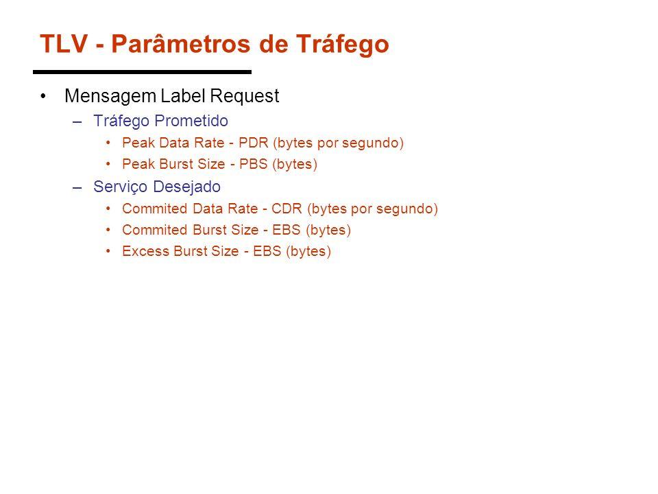 TLV - Parâmetros de Tráfego Mensagem Label Request –Tráfego Prometido Peak Data Rate - PDR (bytes por segundo) Peak Burst Size - PBS (bytes) –Serviço