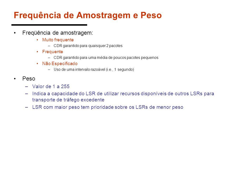Frequência de Amostragem e Peso Freqüência de amostragem: Muito frequente –CDR garantido para quaisquer 2 pacotes Frequente –CDR garantido para uma mé