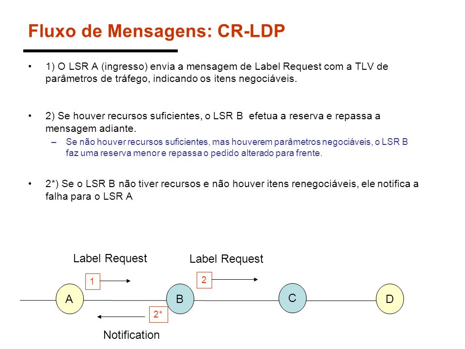Fluxo de Mensagens: CR-LDP 1) O LSR A (ingresso) envia a mensagem de Label Request com a TLV de parâmetros de tráfego, indicando os itens negociáveis.