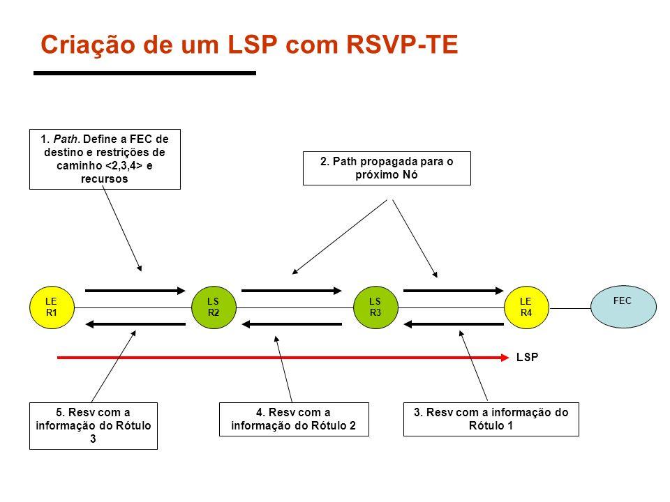 LE R1 LS R2 LS R3 LE R4 LSP 1. Path. Define a FEC de destino e restrições de caminho e recursos 5. Resv com a informação do Rótulo 3 4. Resv com a inf