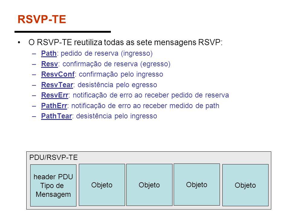 RSVP-TE O RSVP-TE reutiliza todas as sete mensagens RSVP: –Path: pedido de reserva (ingresso) –Resv: confirmação de reserva (egresso) –ResvConf: confi