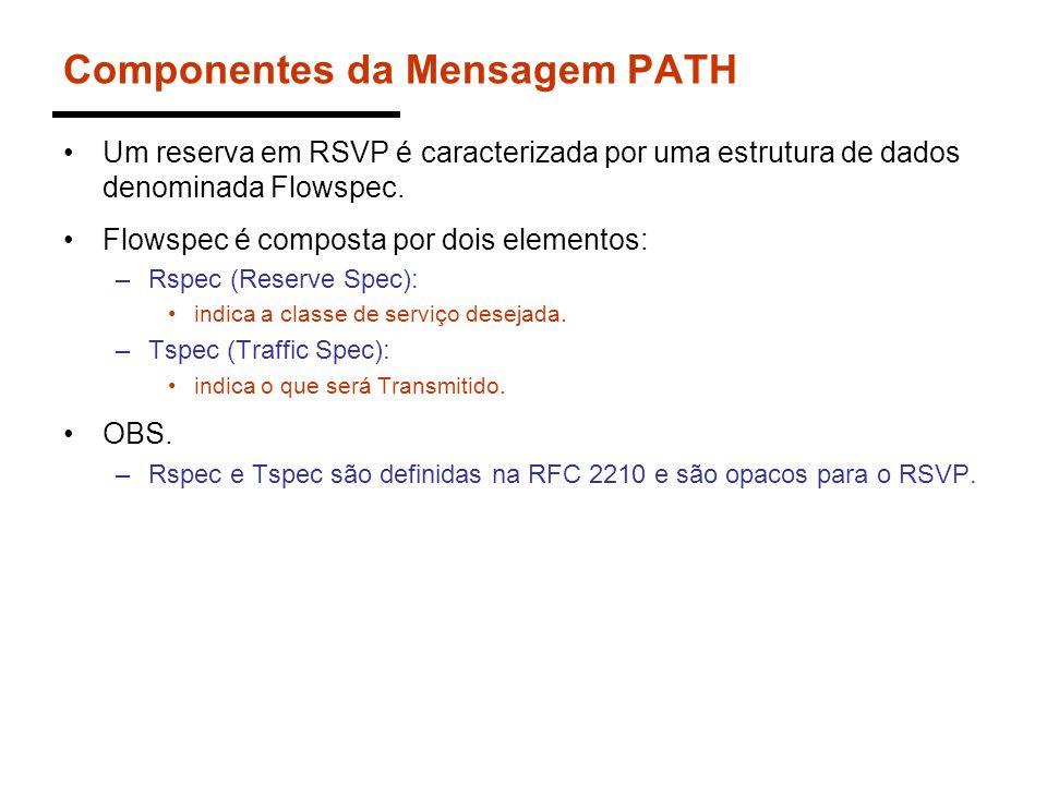 Componentes da Mensagem PATH Um reserva em RSVP é caracterizada por uma estrutura de dados denominada Flowspec. Flowspec é composta por dois elementos