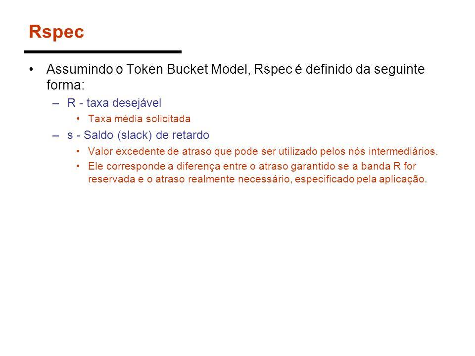 Rspec Assumindo o Token Bucket Model, Rspec é definido da seguinte forma: –R - taxa desejável Taxa média solicitada –s - Saldo (slack) de retardo Valo
