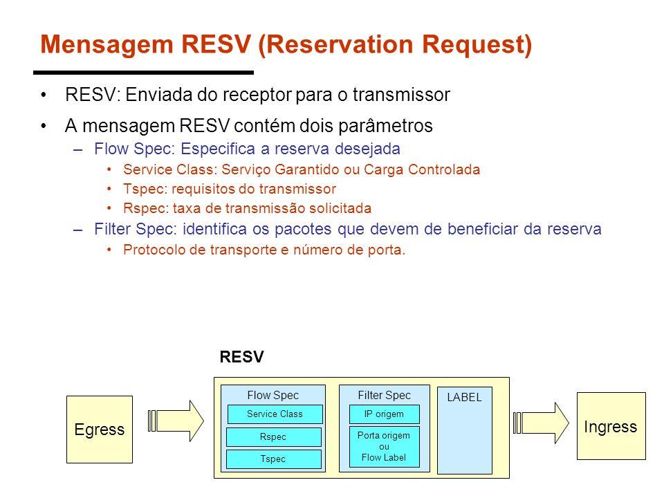 Mensagem RESV (Reservation Request) RESV: Enviada do receptor para o transmissor A mensagem RESV contém dois parâmetros –Flow Spec: Especifica a reser